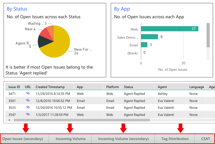 Guide: Power BI 101 - Helpshift Knowledge Base Helpshift Knowledge Base